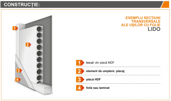 LIDO 2 - Usa Interior celulare MDF [6]
