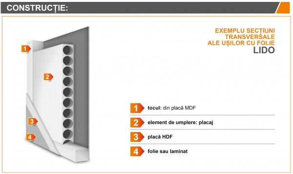 LIDO 4 - Usa Interior celulare MDF [6]