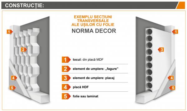 NORMA DECOR 3 - Usa Interior celulare MDF 3