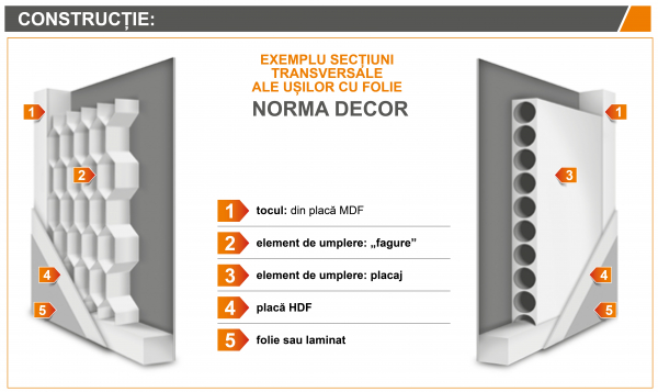 NORMA DECOR 4 - Usa Interior celulare MDF 2