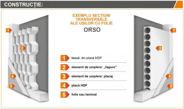 ORSO 5 - Usa Interior celulare MDF 3