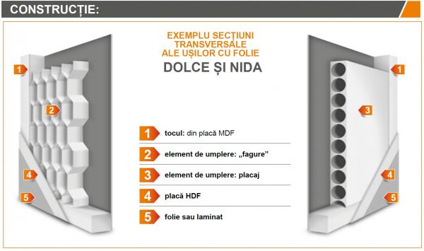 DOLCE 3 - Usa Interior celulare MDF 3