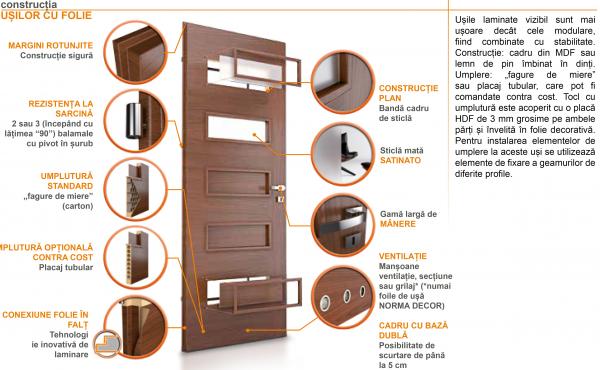 PARMA 3 - Usa Interior celulare MDF 2