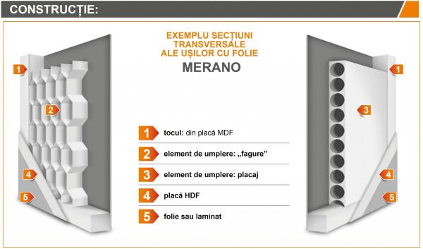 MERANO 5 - Usa Interior celulare MDF 3