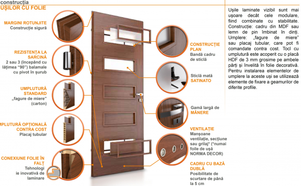 NORMA DECOR 4 - Usa Interior celulare MDF 1
