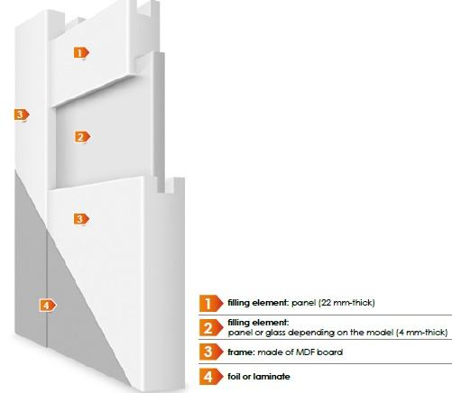 FOSSANO 5 - Usa Interior modulara MDF [3]