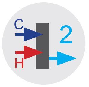 Baterie dus incorporata - 4 moduri - TERMOSTATIC [2]
