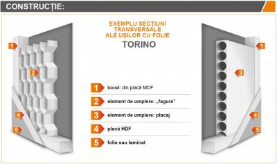 TORINO 6 - Usa Interior celulare MDF3