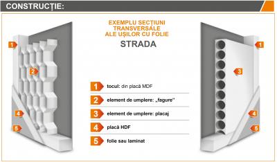 STRADA 1 - Usa Interior celulare MDF6