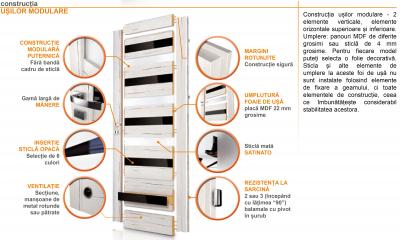 LINEA FORTE 5 - Usa Interior modulara MDF2