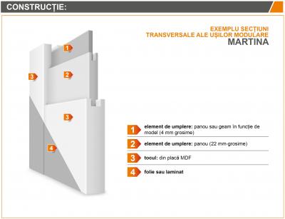 MARTINA 3 - Usa Interior modulara MDF3