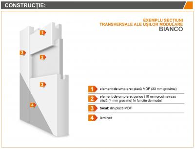 BIANCO NEVE 1 - Usa Interior modulara MDF [3]