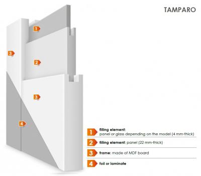 TAMPARO 1 - Usa Interior modulara MDF [3]
