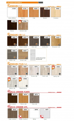 NORMA DECOR 4 - Usa Interior celulare MDF3