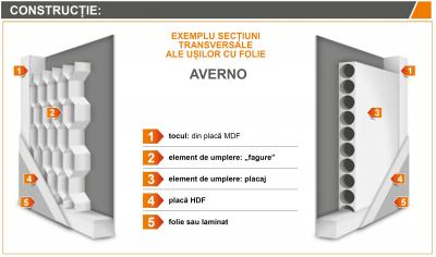 AVERNO 2 - Usa Interior celulare MDF3