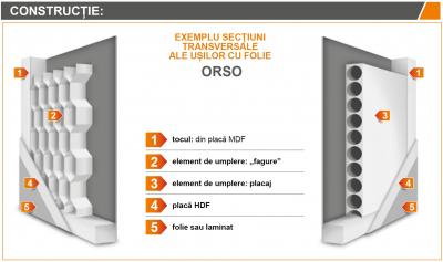 ORSO 5 - Usa Interior celulare MDF3
