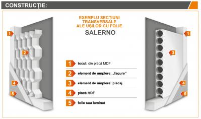 SALERNO 1 - Usa Interior celulare MDF3