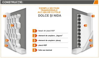DOLCE 1 - Usa Interior celulare MDF3