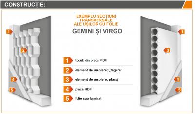 GEMINI 1 - Usa Interior celulare MDF [6]
