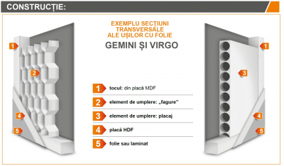 VIRGO 3 - Usa Interior celulare MDF3