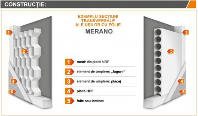 MERANO 3 - Usa Interior celulare MDF3
