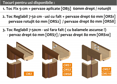 LAGO 3 - Usa Interior modulara MDF3