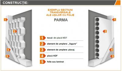 PARMA 1 - Usa Interior celulare MDF [3]