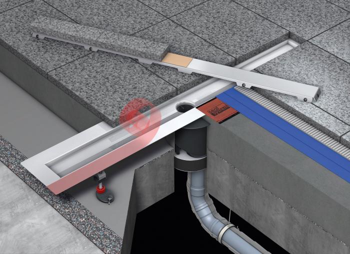 Canal2 de dus TECE drainline pentru piatra naturala, dreapta, cu membrana de etansare Seal System, cu placa suport pentru partea centrala detasabila L =80 cm 1