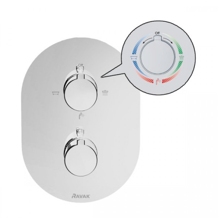 Baterie termostatata incastrabila cu trei cai Ravak1