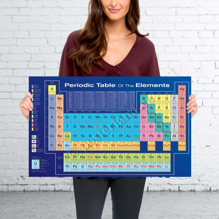 PERIODIC TABLE OF ELEMENTS 1