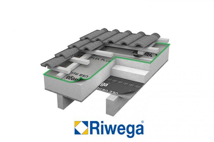 Membrana Anticondens Riwega USB Reflex Plus 200 1