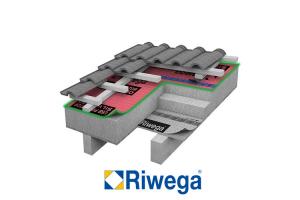 Membrana anticondens Riwega USB Protector Silver 230 [2]