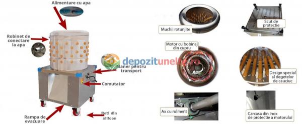 Deplumator electric automat PROFESIONAL jumulitor pentru pasari 230V - 1500W 7