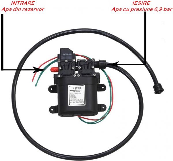 Pompa de apa cu presostat incorporat, autoamorsata, avand un corp dublu, alimentata la 12V cc, 3A  cu un debit de 8 litri / minut; Putere de 6.9bar (110PSI) 3