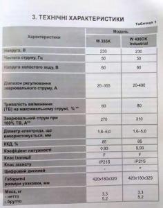 Invertor pentru sudura W400DK NOWA by CAMPION. in valiza, afisaj electronic, electrozi 1.6-5mm [6]