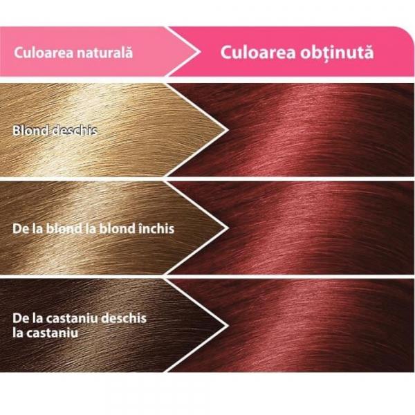 Vopsea Pentru Par Loncolor Ultra Rosu Titian Nr. 6, 100ml 1