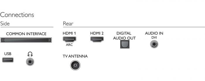 Televizor LED Philips, 80 cm, 32PHT4503, HD