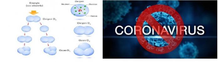 Aparat Ozon O3 KENT OZONE 2