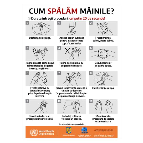 """Sticker informativ Covid-19 - """"Cum spălăm corect mâinile?"""" 0"""