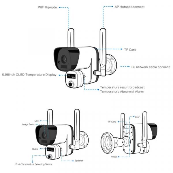 Camera de supraveghere wireless cu senzor termic STAR Y3-TB01, 2MP, 1080P FHD, Wi-Fi, Standalone, Baterie reincarcabila, Slot memorie 4