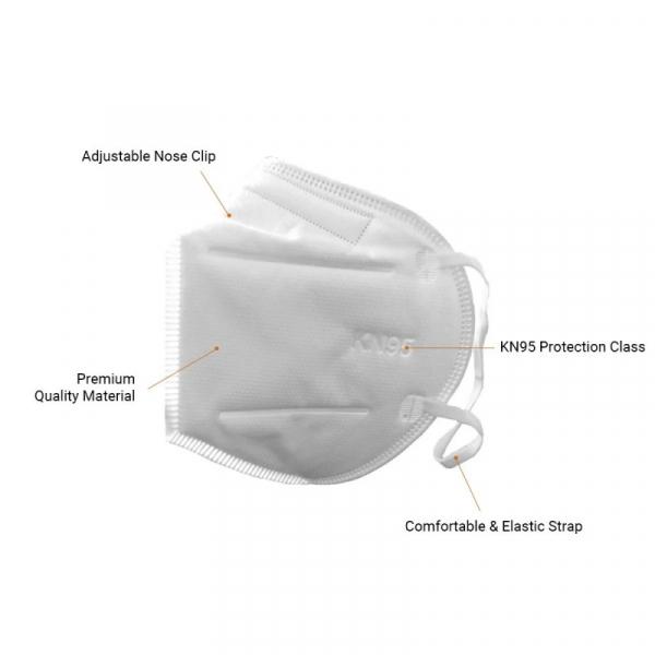 Masca de protectie KN95 pentru particule purtate de aer si poluare 2