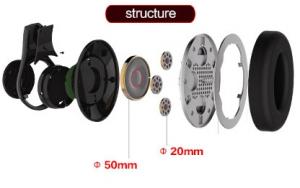 Casti Bluetooth Bluedio U (UFO), 8 difuzoare, Wireless Headphones Over-Ear PPS  Cu Microfon, anularea zgomotelor7