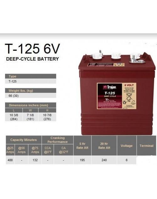 Acumulator Tractiune TROJAN T-125plus Deep Cycle 6V 240 Ah-big