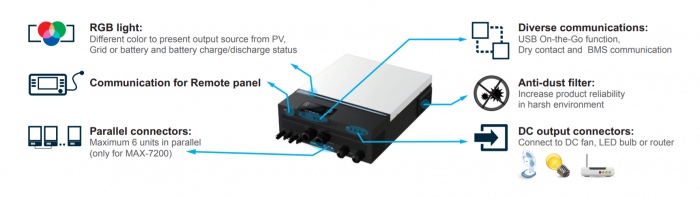 Invertor solar Poweracu MAX 3.6KW 24V MPPT LCD LED + WiFi-big