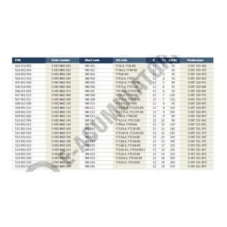 Baterie MOTO BOSCH M6 cu AGM 12 v 8 Ah cod 508012008-big
