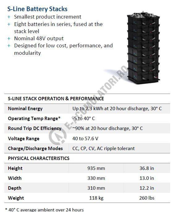 Baterii cu sare Aqueous Hybrid Ion S30-008F Aquion Energy-big
