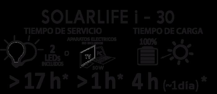 Kit solar Xunzel Off-Grid complet pentru iluminat SOLARLIFE30i-big