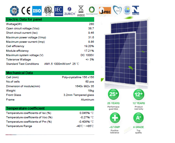 Panou fotovoltaic Kingdom Solar KD-P280-60 policristalin-big