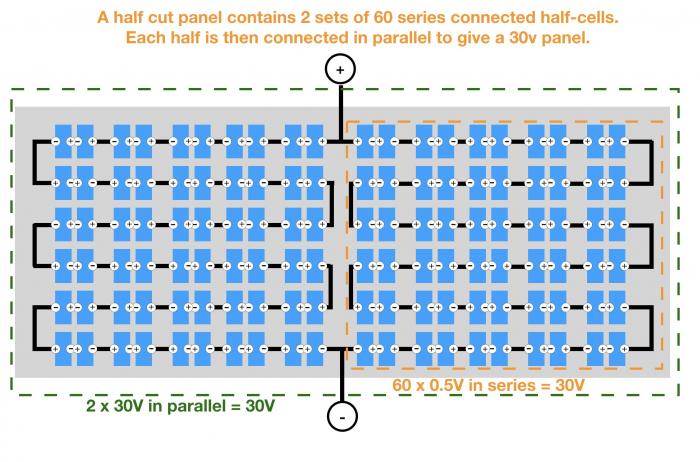 Panou fotovoltaic Canadian Solar 300Wp half-cut CS3K-300-big