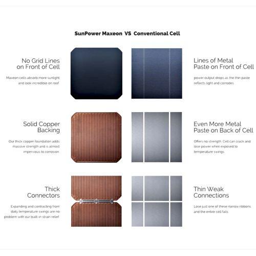 Panou fotovoltaic Sunpower Maxeon 2 - 360Wp SPR-MAX2-360-big